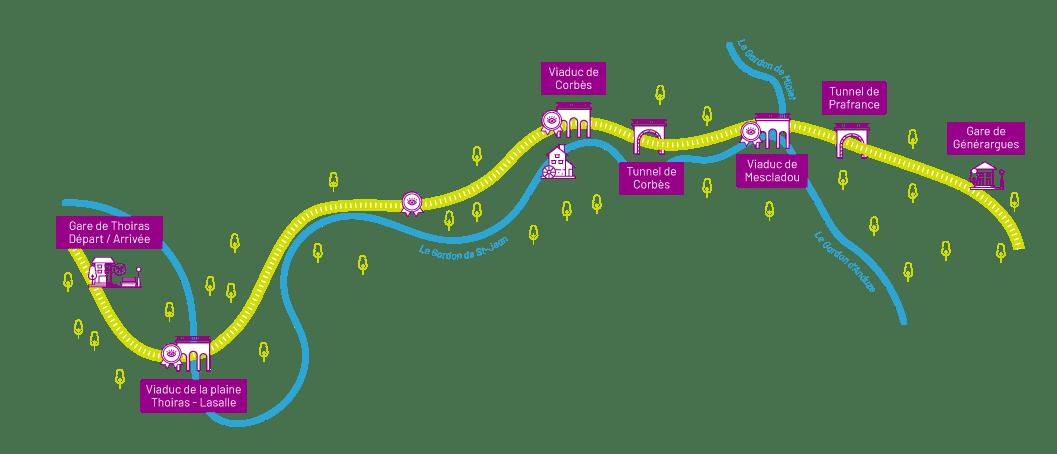 Parcours du Vélorail des Cévennes ''Le Mescladou''